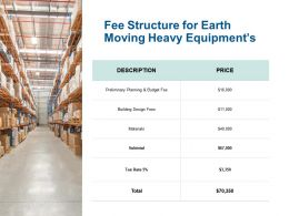 Fee Structure For Earth Moving Heavy Equipments Planning Ppt Powerpoint Slides