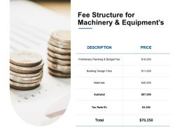 Fee Structure For Machinery And Equipments Currency Ppt Powerpoint Slides
