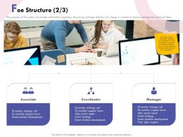 Fee Structure Manager Ppt Powerpoint Presentation Gallery Icons