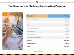 Fee Summary For Building Construction Proposal Ppt Powerpoint Presentation Slides Rules