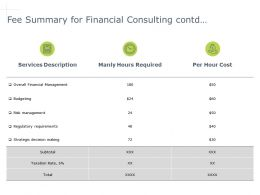 Fee Summary For Financial Consulting Contd Risk Management Ppt Slides