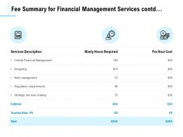 Fee Summary For Financial Management Services Contd Ppt Powerpoint Presentation Slides Designs