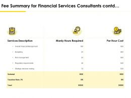 Fee Summary For Financial Services Consultants Contd Ppt Powerpoint