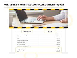 Fee Summary For Infrastructure Construction Proposal Ppt Powerpoint Gallery