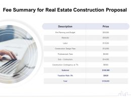 Fee Summary For Real Estate Construction Proposal Ppt Powerpoint Presentation Inspiration Clipart