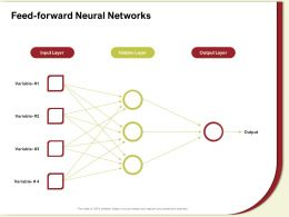 Feed Forward Neural Networks Input M595 Ppt Powerpoint Presentation Gallery Template