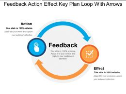 Feedback Action Effect Key Plan Loop With Arrows