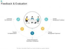 Feedback And Evaluation Organizational Change Strategic Plan Ppt Ideas