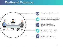 Feedback And Evaluation Presentation Outline