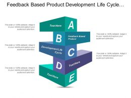 Feedback Based Product Development Life Cycle Program Planned