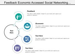 Feedback Economic Accessed Social Networking Sales Market Position