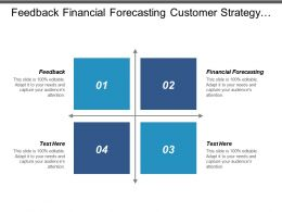Feedback Financial Forecasting Customer Strategy Process Improvements Backward Cpb