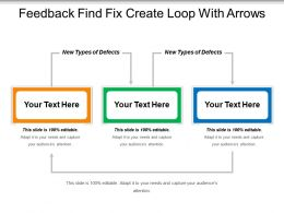Feedback Find Fix Create Loop With Arrows