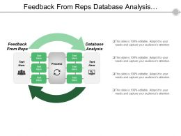 Feedback From Reps Database Analysis Enhancement Based Business