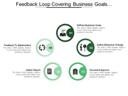 Feedback Loop Covering Business Goals Behaviour Change Document Approve And Report