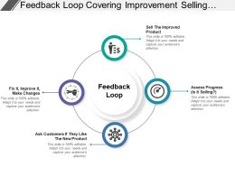 Feedback Loop Covering Improvement Selling Assess Progress Product