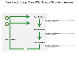 Feedback Loop Flow With Minus Sign And Arrows