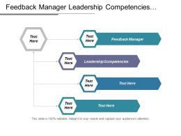 Feedback Manager Leadership Competencies Customer Score Brand Image Cpb