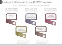 Feedback On Prevention Sample Of Ppt Presentation