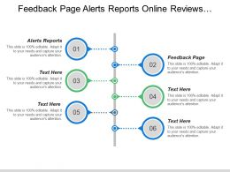 Feedback Page Alerts Reports Online Reviews Social Syndication
