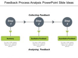 Feedback Process Analysis Powerpoint Slide Ideas