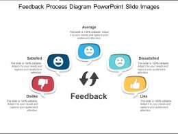 Feedback Process Diagram Powerpoint Slide Images