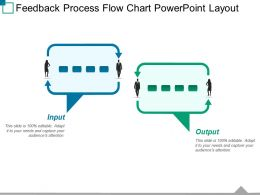 Feedback Process Flow Chart Powerpoint Layout