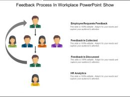 Feedback Process In Workplace Powerpoint Show