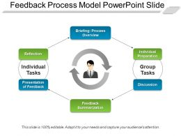 Feedback Process Model Powerpoint Slide
