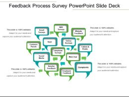 Feedback Process Survey Powerpoint Slide Deck