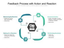 Feedback Process With Action And Reaction