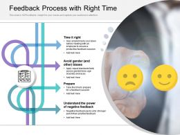 Feedback Process With Right Time