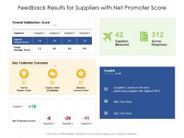 Feedback Results For Suppliers With Net Promoter Score