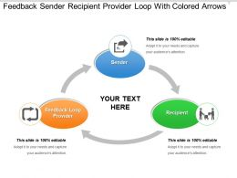 Feedback Sender Recipient Provider Loop With Colored Arrows