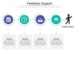 Feedback Support Ppt Powerpoint Presentation Show Picture Cpb