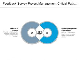 Feedback Survey Project Management Critical Path Trading Strategy Cpb