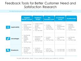 Feedback Tools For Better Customer Need And Satisfaction Research