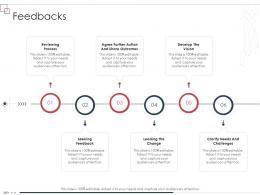 Feedbacks Enterprise Scheme Administrative Synopsis Ppt Show Graphics