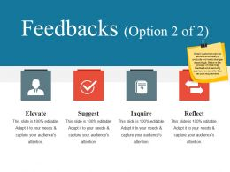 Feedbacks Powerpoint Guide