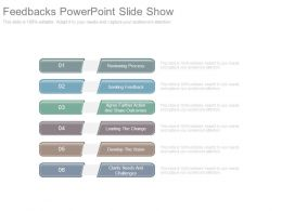 Feedbacks Powerpoint Slide Show