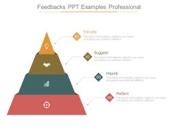 Feedbacks Ppt Examples Professional