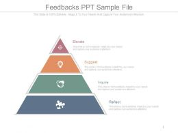 Feedbacks Ppt Sample File
