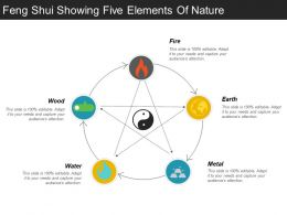 Feng Shui Showing Five Elements Of Nature
