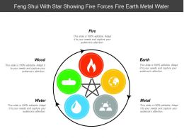 Feng Shui With Star Showing Five Forces Fire Earth Metal Water