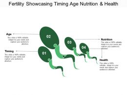 Fertility Showcasing Timing Age Nutrition And Health