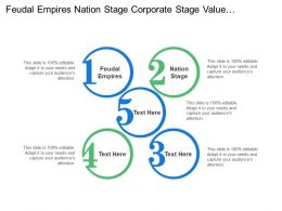 Feudal Empires Nation Stage Corporate Stage Value Communities