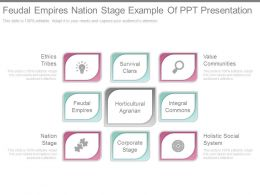 Feudal Empires Nation Stage Example Of Ppt Presentation