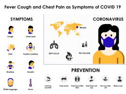 Fever Cough And Chest Pain As Symptoms Of COVID 19