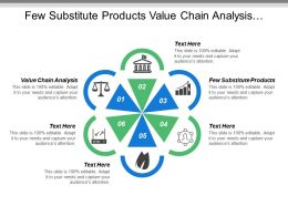 Few Substitute Products Value Chain Analysis Defining Value Chain