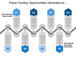 Fewer Hunting Opportunities Generational Exchanges Information Decrease Revenue